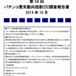 エンビズ総研、10月「DI調査報告書」公表 ~「全般的業況」は12期連続のマイナス