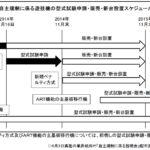 日電協、パチスロ自主規制を説明 ~優先事項はペナルティ機能の変更と、出玉制御の主基板への移行