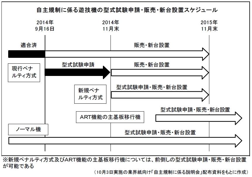 GW-20141006-123001