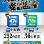プレイランドハッピー三光店(2015年3月27日リニューアル・北海道)