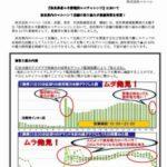 奈良県内『マルハン』7店舗、「奈良県省エネ節電所エコチャレンジ」最優秀賞を受賞