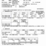 日本金銭機械、2016年3月期第2四半期決算短信を発表 ~ホール向け設備機器販売が減少