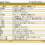日工組、回収対象機種リスト第2弾を発表 ~「沖海3」が対象に
