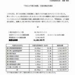 夢コーポレーション、熊本地震の被災地に1442万円寄付