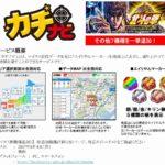 サミーネットワークス ユーザー間で遊技情報を共有できる「カチナビ」-新機種多数追加のお知らせ-
