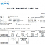 SANKYO、2Q決算短信を発表 ~「逆襲のシャア」などパチンコ販売が牽引、増収に