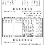 【パチンコM&A】真城、『百万$3』『百万$V』(埼玉県)をグループ化
