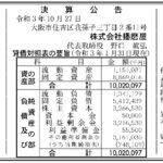 播磨屋が『JOY GARDEN(ジョイガーデン)』(兵庫県尼崎市)をグループ化